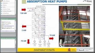 2nd CSP Training series : solar desalination (1/2)