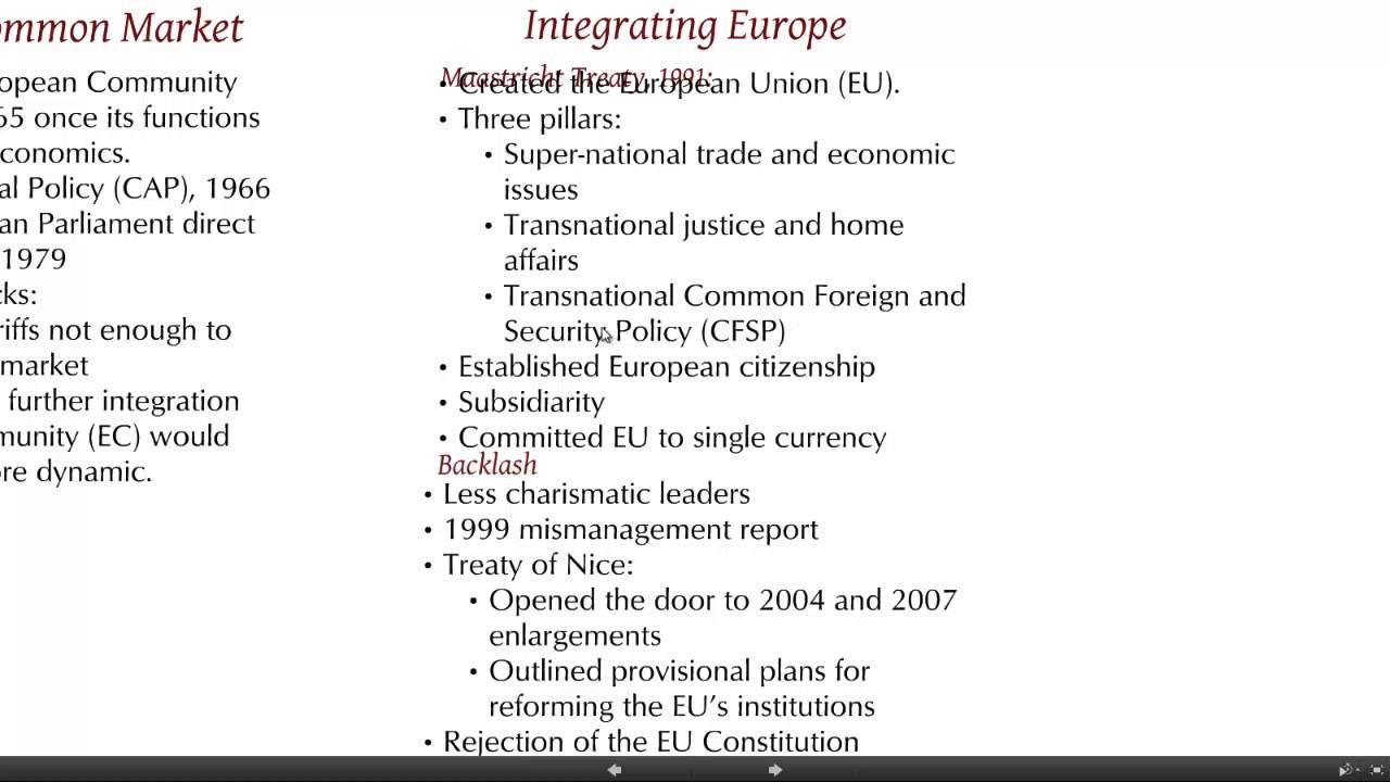 Political history: The European Union - YouTube