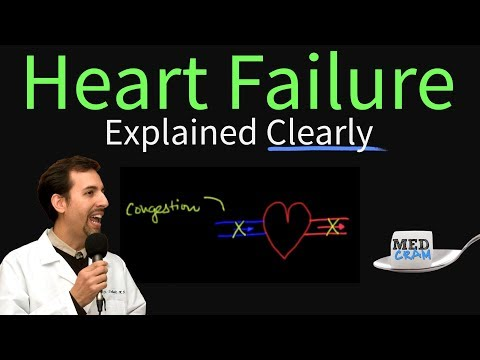 Heart Failure Explained Clearly by MedCram.com