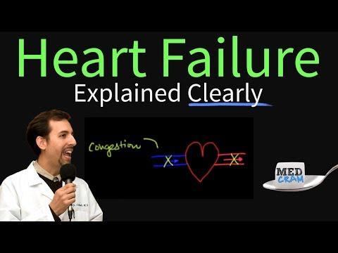 Heart Failure Explained Clearly - Congestive Heart Failure CHF