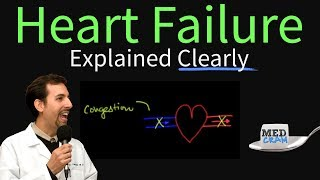 heart failure explained clearly by medcramcom