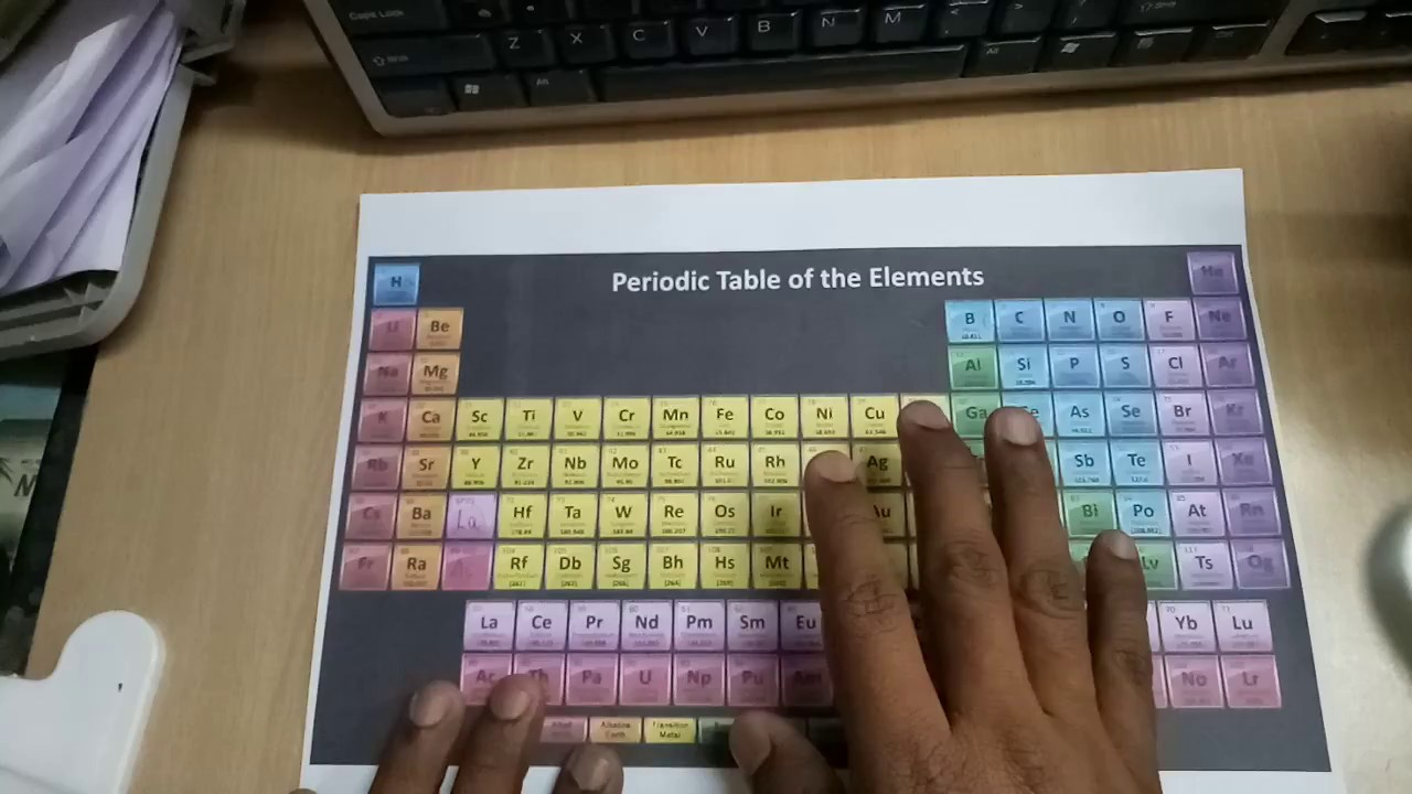 Easy way to learn periodic table of elements updated easy way to learn periodic table of elements updated urtaz Image collections