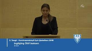 Fundur Bæjarstjórnar 20. nóvember 2018