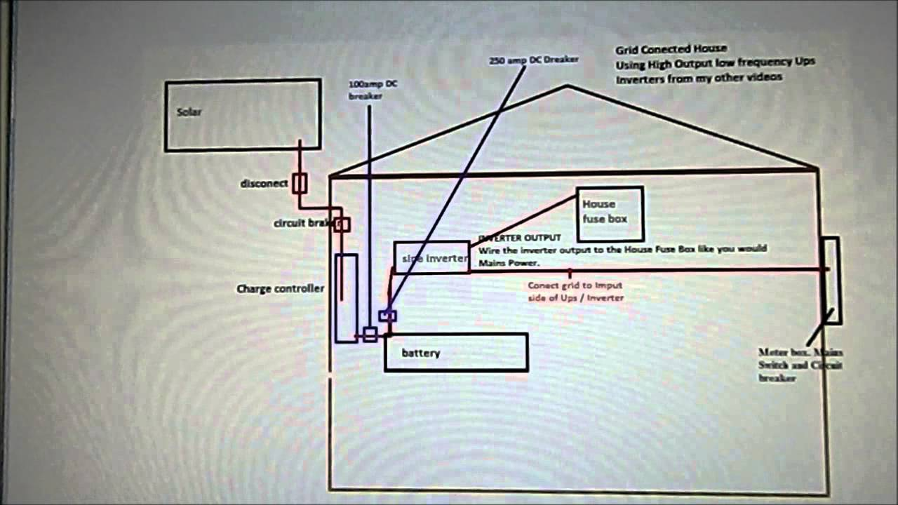 Wiring diagrams for on and off grid systems please read text below wiring diagrams for on and off grid systems please read text below swarovskicordoba Images