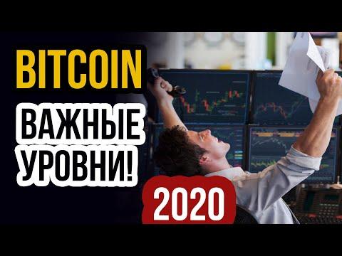 АНАЛИЗ И РАЗБОР БИТКОИНА! Важные уровни Bitcoin 2020! ПРОГНОЗ BTC