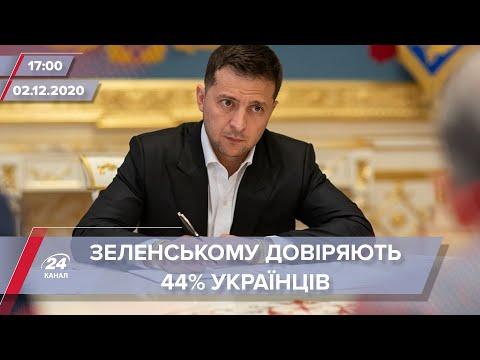 24 Канал: Про головне за 17:00: Зеленському довіряють 44% українців