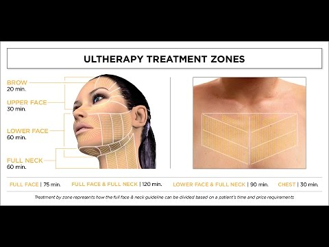 Ultherapy Non surgical Facelift - The Wellness Clinic Aesthetics Singapore