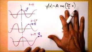 Periodic Traveling Wave Motion as a Function of x AND t | Doc Physics