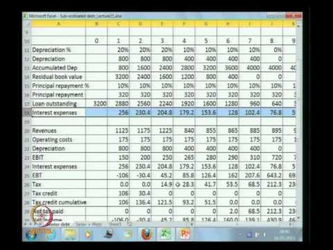 Mod-06 Lec-21 Project Finance Markets Mezzanine / Sub-ordinated Debt