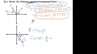 Component Form Given Magnitude and Direction Angle
