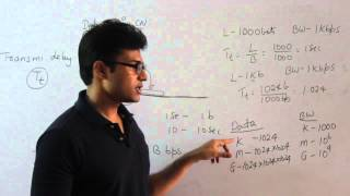Compurt Networks Lecture 10 --Delays in CN