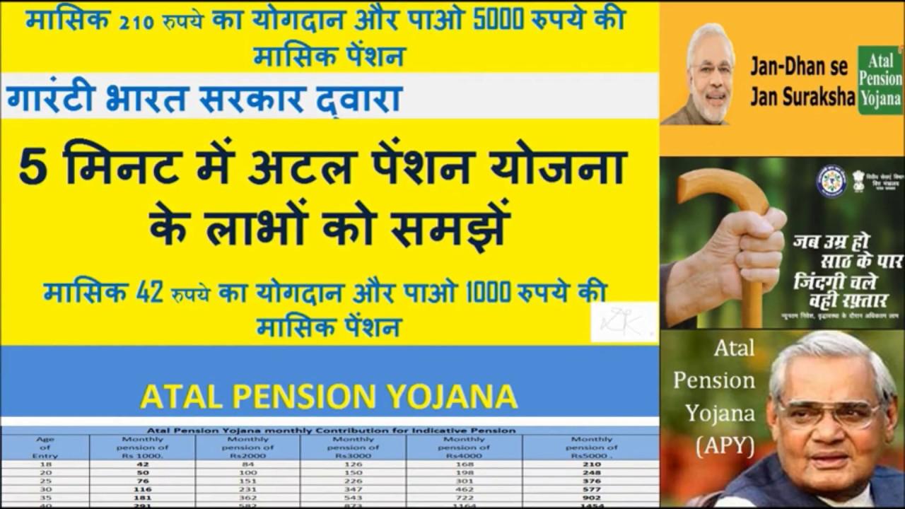 Image result for atal pension yojana