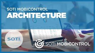 SOTI MobiControl Architecture