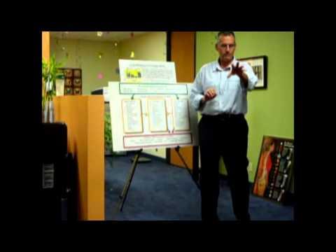 July Meeting. Topic: Stress. Speaker: Dr. Harry Heeder