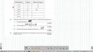 CSEC Mathematics May 2017 Question 7 a b