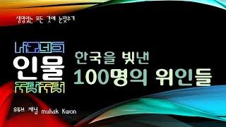 김홍도, 조선시대의 화가
