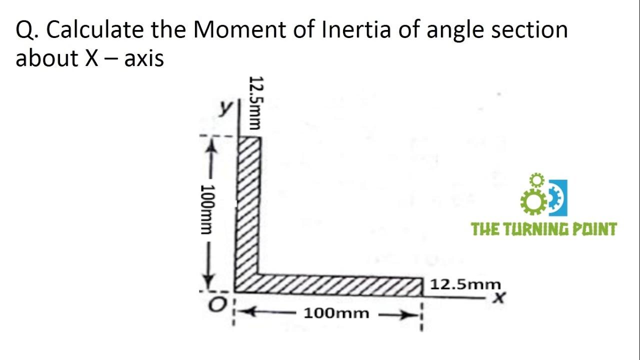 Moment of Inertia Problem No 1