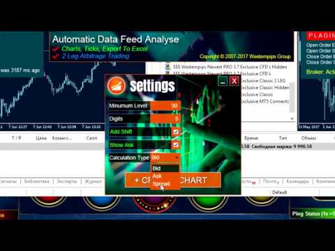2 legs arbitrage trading: spread arbitrage and forex analysis in Westernpips Analyser 1.3 software