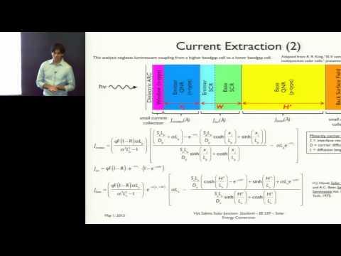 Dr. Vijit Sabnis - Physics of Multijunction Solar Cell Operation