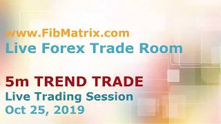 FibMatrix Live Online Forex Trading Room and Forex Day Trading Software  Trend Trade Profits 12 pips