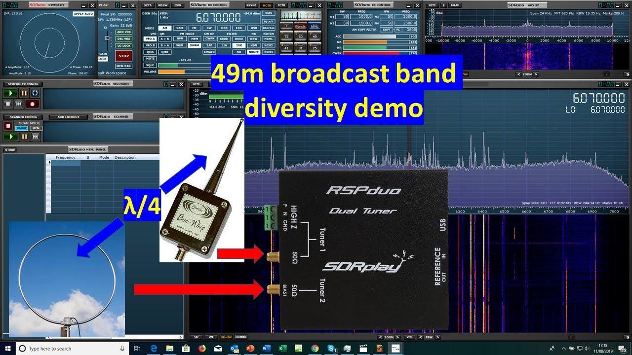 SDRplay HF Diversity Demo