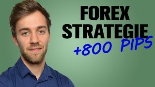 Trading Strategie Forex | +800 Pips in 2 Trades | Traden lernen deutsch