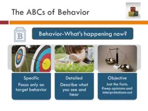 The Abcs Of Behavior  Youtube