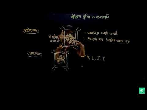 07  বিজ্ঞান অষ্টম শ্রেণি – জীবের বৃদ্ধি ও বংশগতি – পঞ্চম পর্ব