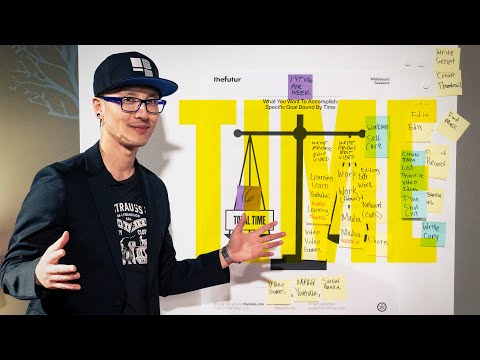How To Manage Your Time & Get More Done