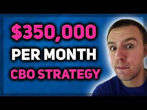 Ultimate CBO Facebook Ads Strategy - Shopify Dropshipping thumbnail