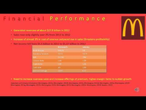 McDonald's Strategic Analysis