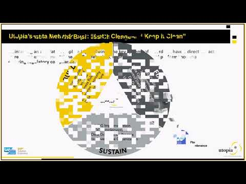 SAP Asset Information Workbench - Transforming Operations To Digital In Oil & Gas