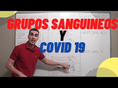 Grupos Sanguineos y COVID 19 ( Coronavirus)