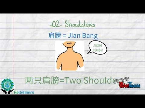 Mandarin Body Part Lesson in a Can