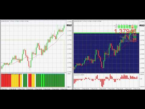 Bulls and bears trading system