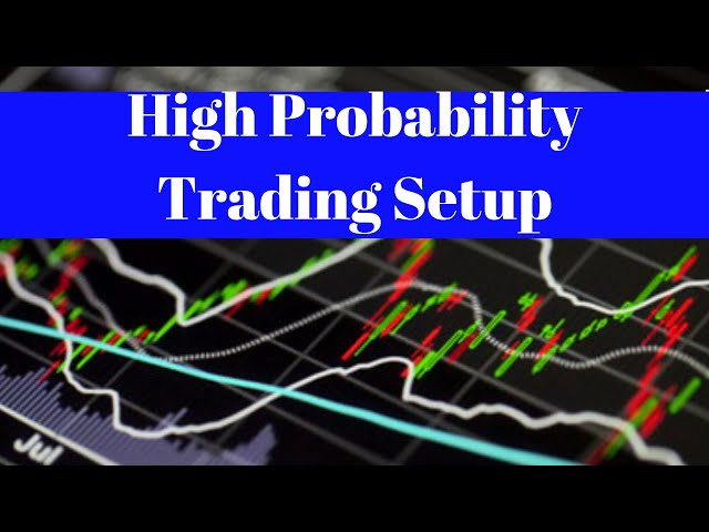 High Probability Trading Setup [Long COST]