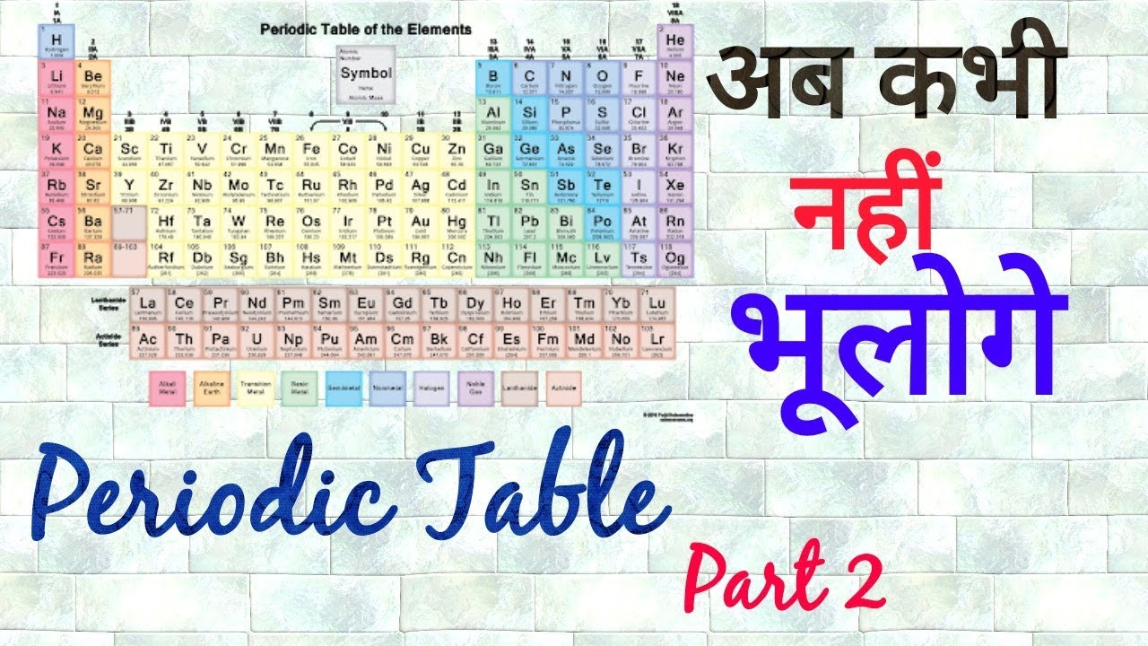 More tricks to memorize periodic table youtube more tricks to memorize periodic table gamestrikefo Images