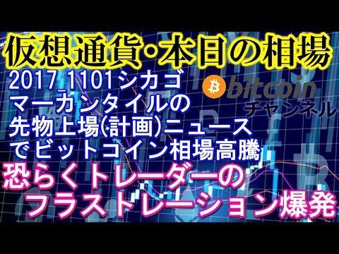 仮想通貨本日の相場・CME先物登場(計画中・あくまでCFTCの承認が条件)でビットコイン相場が70万円ブレイク
