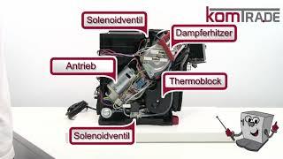 ECAM Bauteile-Übersicht Delonghi Ersatzteile Reparaturanleitung