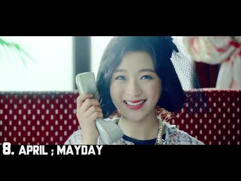 [MY TOP 25] K Pop Releases of May 2017