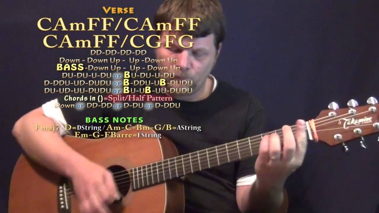 Ours Taylor Swift Guitar Lesson Chord Chart Youtube