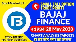 bajaj finance 28 May share price targets | bajaj finance stock news | Bajaj Finance share forecast