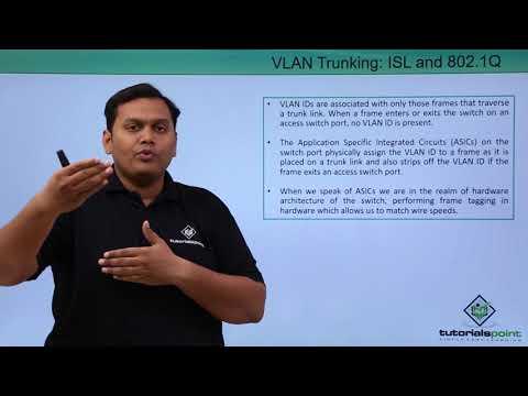 VLAN Trunking (ISL and 802.1Q)