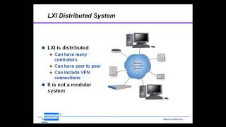 Comparing LXI and PXI