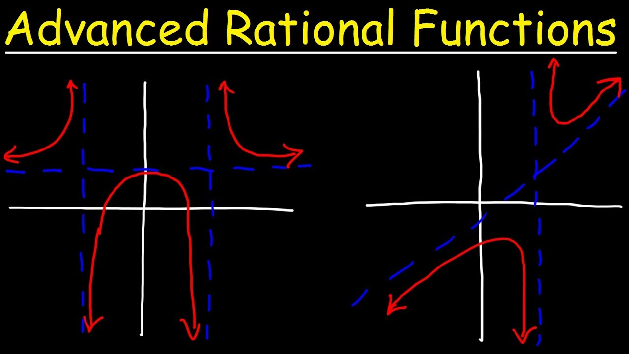 rational functions and asymptotes pdf