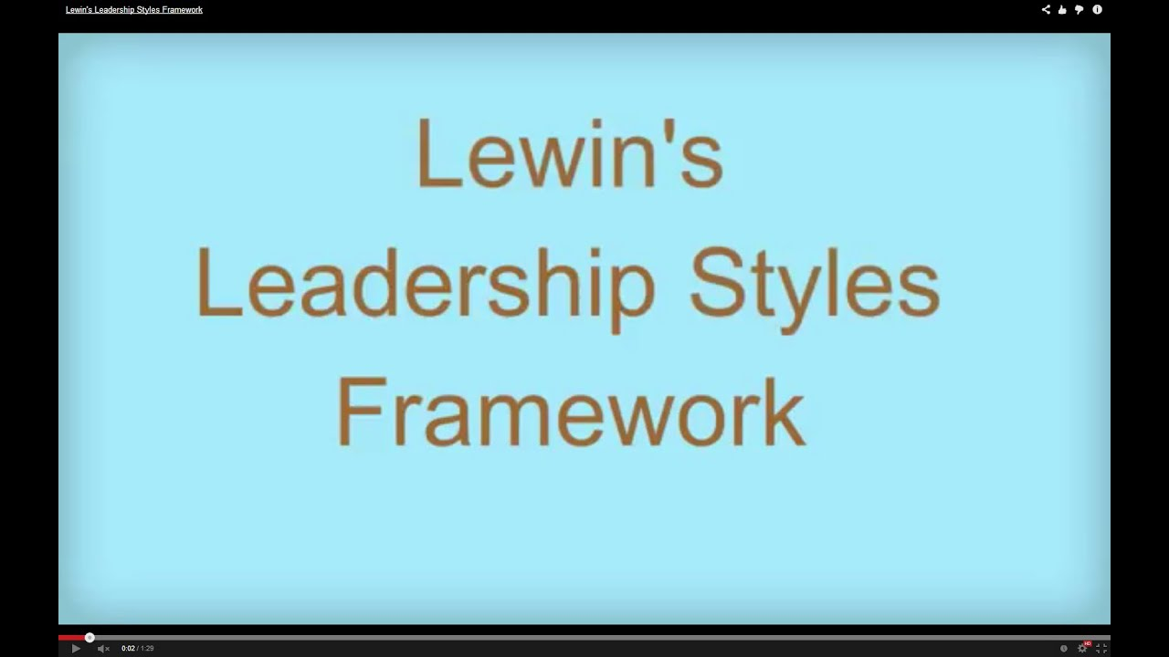 kurt lewin leadership style From leadership to parenthood: the applicability of leadership styles to parenting styles eva dreikurs ferguson southern illinois university edwardsville.