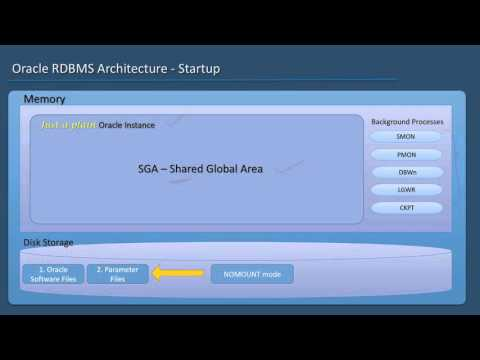 Oracle RDBMS Architecture Concepts - 04 - Starting a database
