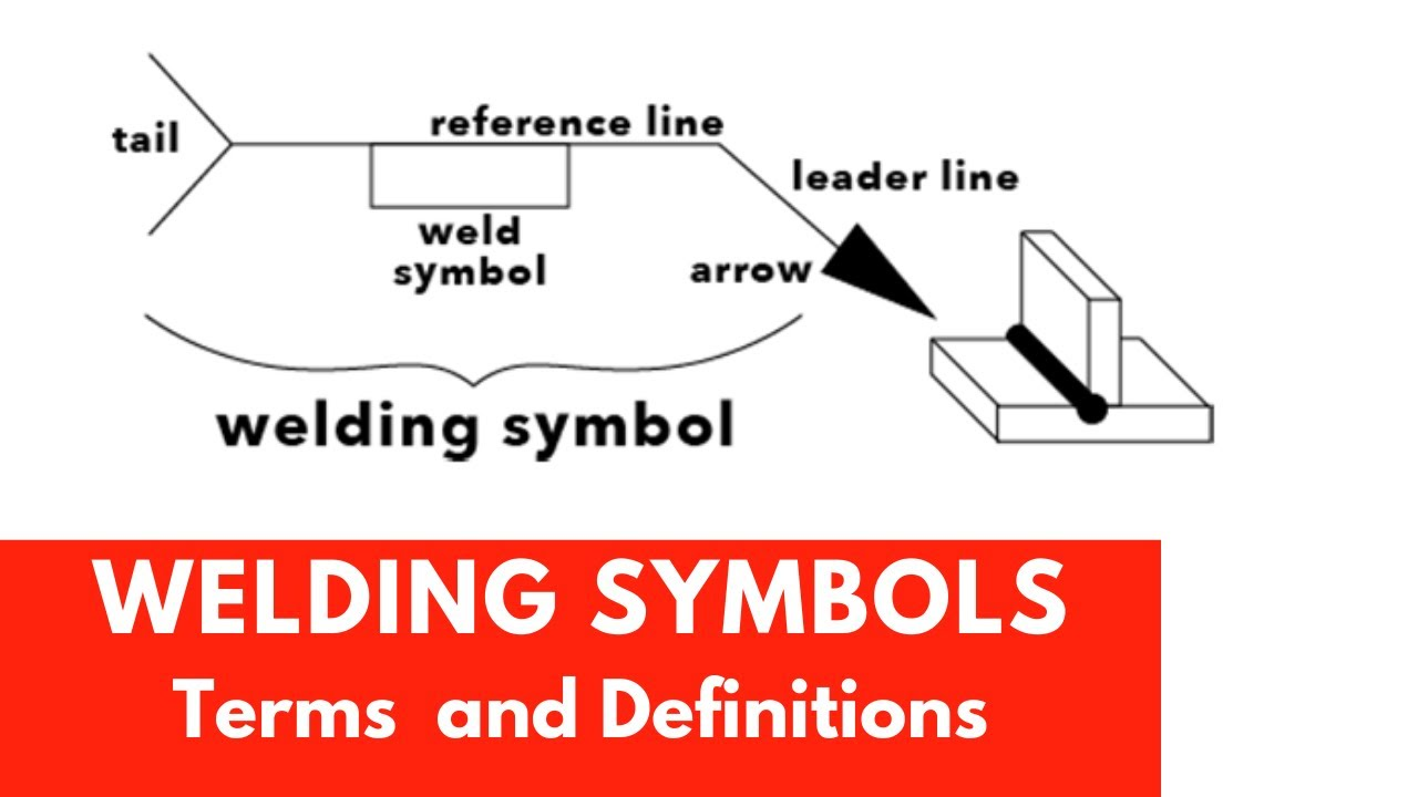 Welding Symbols Terms & definition | Piping Analysis - YouTube