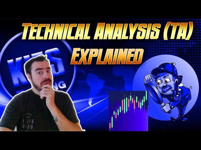 Introduction to Technical Analysis (TA) for Beginners