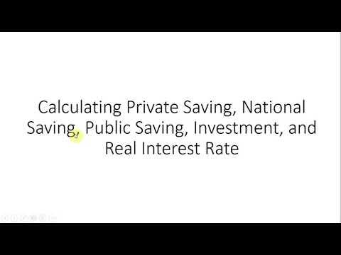 Calculating Private Saving, Public Saving, and National Saving